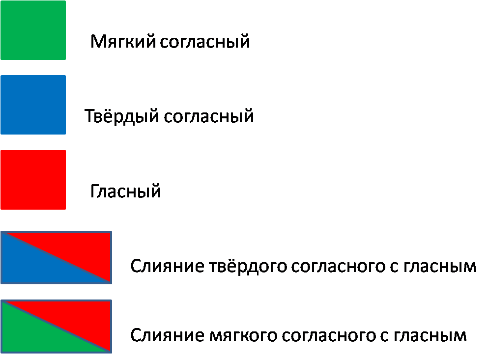 Раскраски схема слова