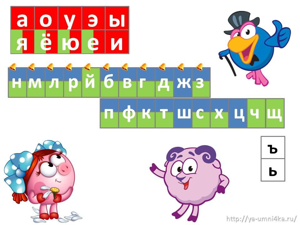 мел фонетический разбор слова схема